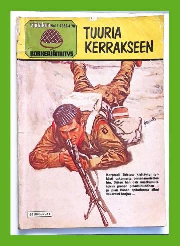 Viidakon Korkeajännitys 11/82 - Tuuria kerrakseen
