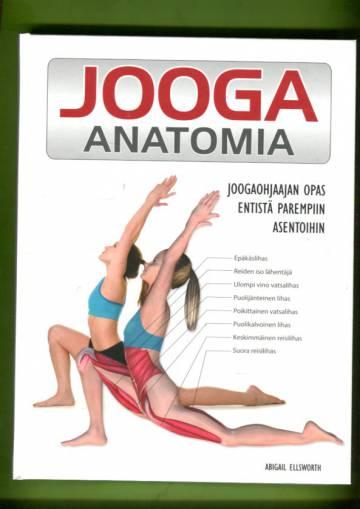 Jooga-anatomia